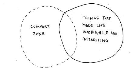 Comfortzone